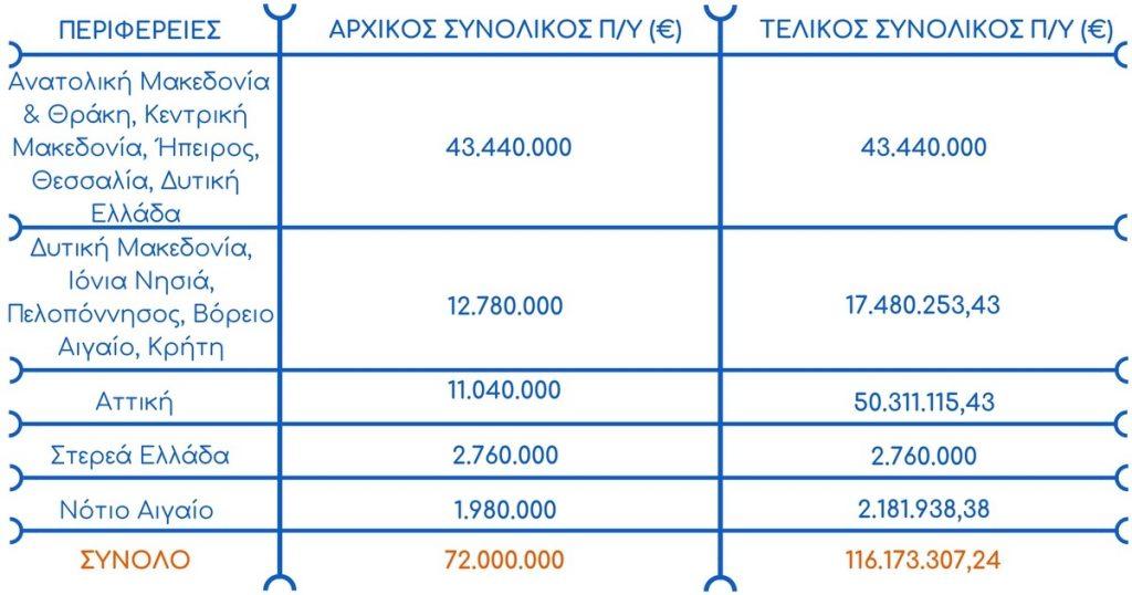 pinakas_proupologosmos_2