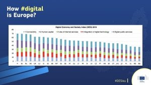 How-digital-is-Europe-Greece